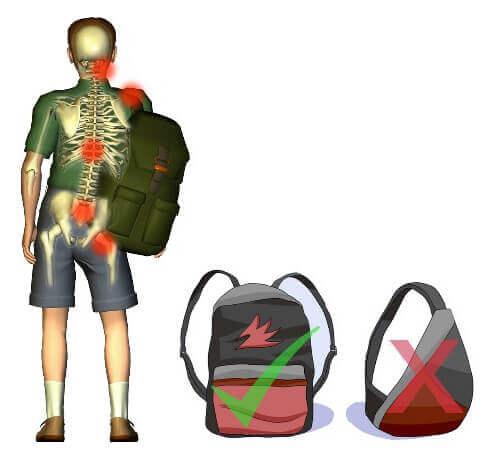 عوارض استفاده از کیفهای کوله پشتی