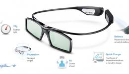 انتخاب عینک ارگونومی Ergonomic glasses