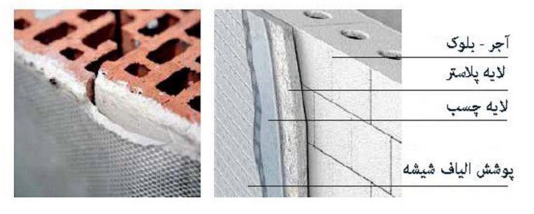 اجزای یک دیوار مسلح به کاغذ دیواری ضد زلزله
