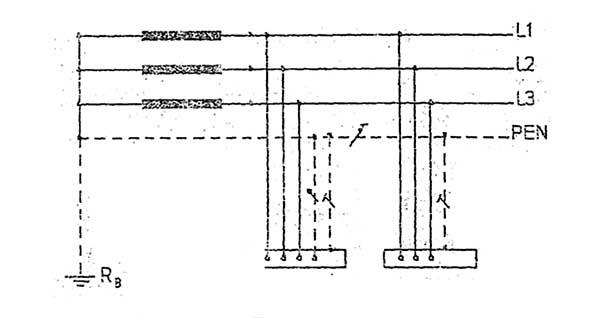 سیستم اتصال به زمین TNC