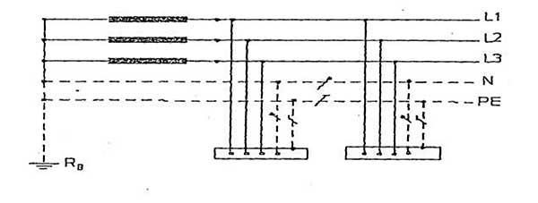 سیستم اتصال به زمین TN-S