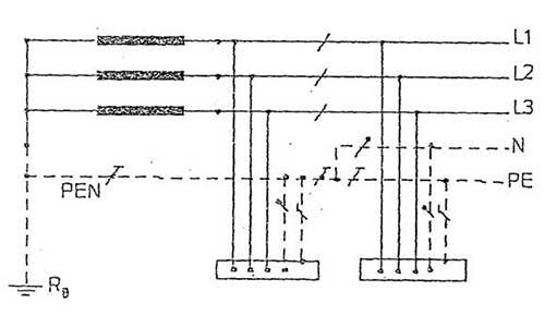 سیستم اتصال به زمین TN-C-S