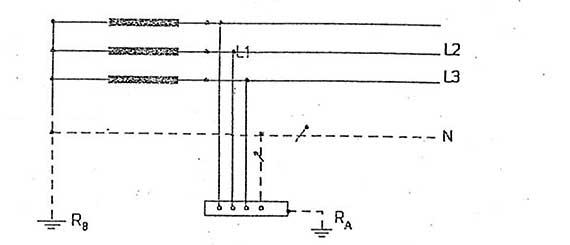 سیستم اتصال به زمین TT