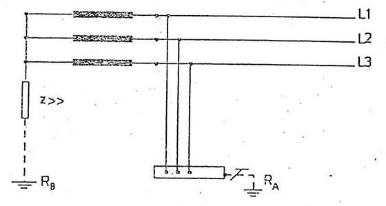 سیستم اتصال به زمین IT