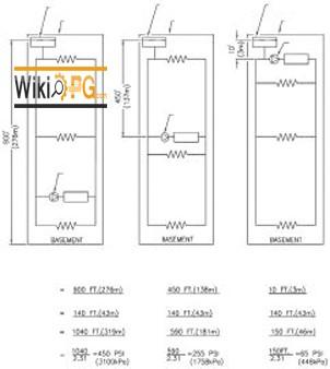 تاثیر مکان دستگاه خنک کننده در سطوح مختلف ساختمانی