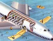 ایمنی هواپیما