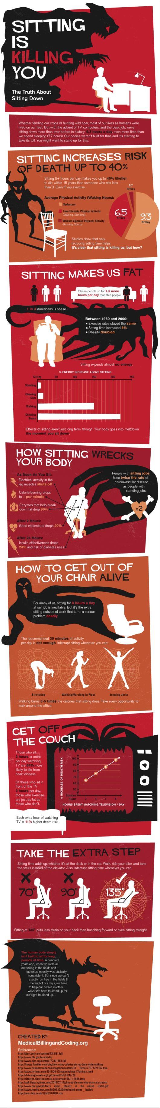 ریسک نشستن