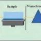 آشنایی با دستگاه طیف سنجی جذب اتمی
