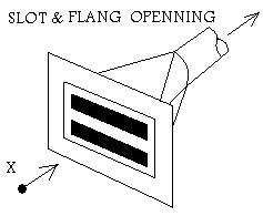 slot and plang openning