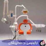 ارگونومی در دندان پزشکی