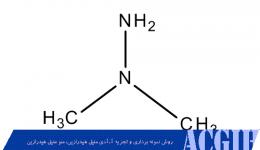 روش نمونه برداری و تجزیه ۱٬۱دی متیل هیدرازین٬ منو متیل هیدرازین