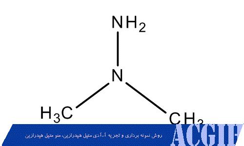 روش نمونه برداری و تجزیه 1،1 دی متیل هیدرازین، منو متیل هیدرازین