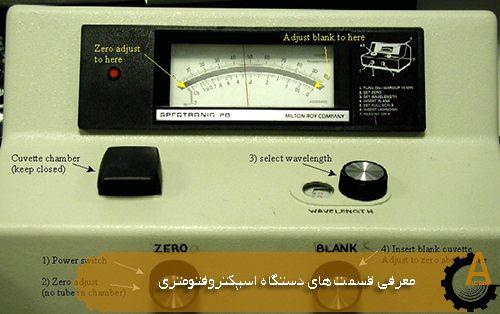 معرفی قسمت های دستگاه اسپکتروفتومتری (SPECTROPHOTOMETR)