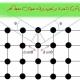 کاربرد پراش اشعه x در تجزیه ذرات هوای محیط کار