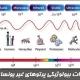 اثرات بیولوژیکی پرتوهای غیر یونساز