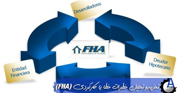 تجزیه و تحلیل خطرات خطا یا کارکردی (FHA)