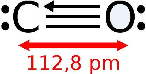 متو اکسید کربن (CO)