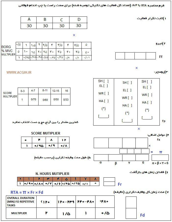 کاربرگ محاسبه تعداد کل فعالیت های تکنیکی توصیه شده (RTA) یا (ArP)