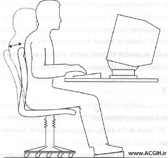وضعیت بدنی نشسته