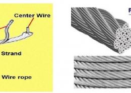سیم بکسل یا طناب فولادی