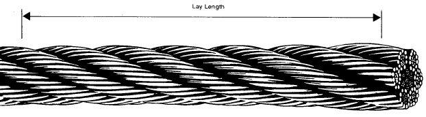 طول سیم بکسل