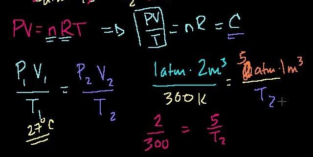 قوانین فیزیکو شیمیایی گازها