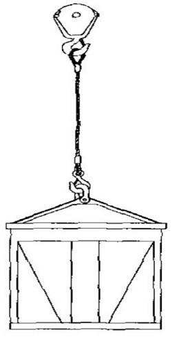 طناب عمومی منفرد