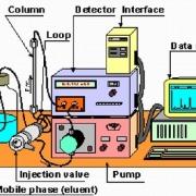 گاز کروماتوگرافی مایع با عملکرد عالی (hplc)