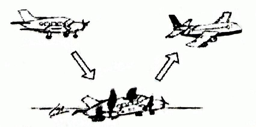 تشریح نظریه Fly-Fix-Fly به صورت گرافیکی