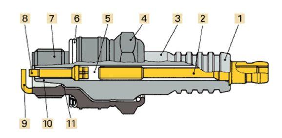 بخش های مختلف موتور ماشین