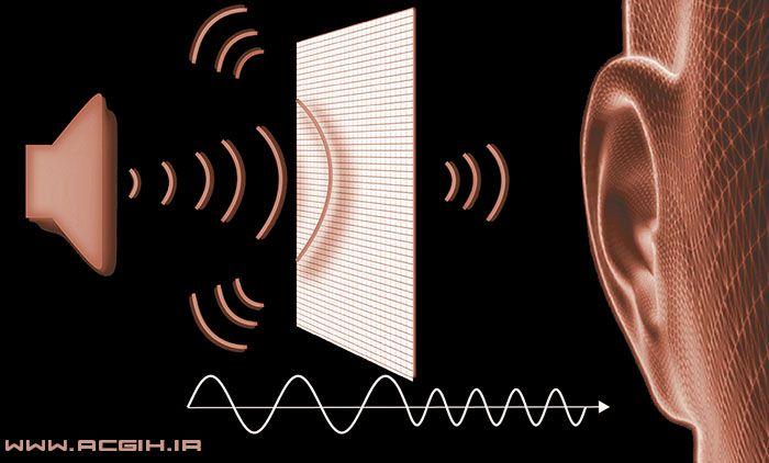 عایق های صوتی