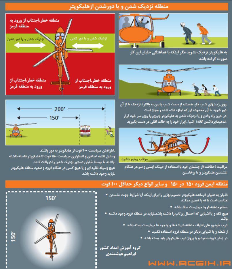 ایمنی هلیکوپتر 2