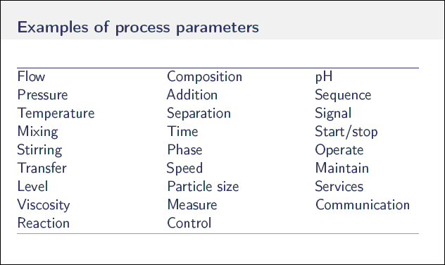 معرفی بعضی از پارامترها در فرایند