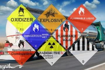 استاندارد NFPA 704 یا لوزی خطر