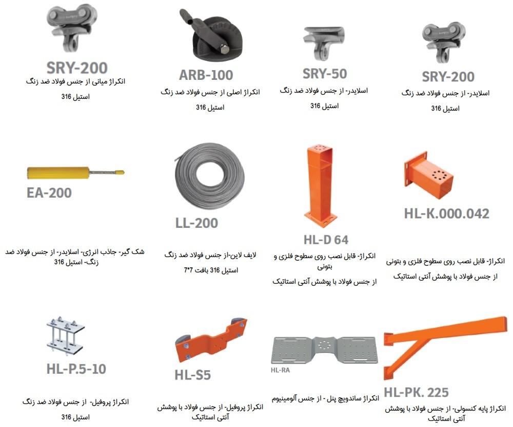 اجزای تشکیل دهنده k2010 عمودیاجزای تشکیل دهنده k2010 عمودی