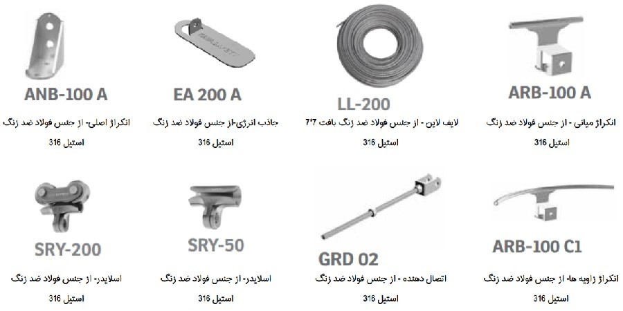 اجزای تشکیل دهندهK2020-A