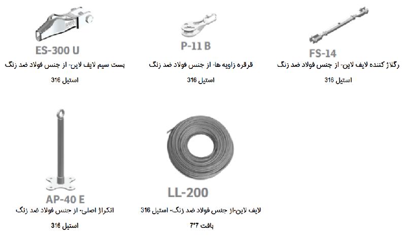 اجزای تشکیل دهنده k2020-b