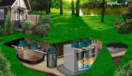 کاربرد فیلترهای بیولوژیکی در تصفیه گازها (بیوفیلتراسیون)