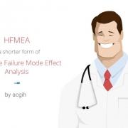 ارزیابی ریسک به روش HFMEA در بخش اورژانس بیمارستان