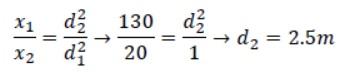 حل معادله