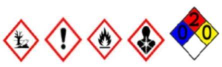 لوزی خطر گازوئیل