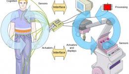 ارگونومی سیستم انسان - ماشین