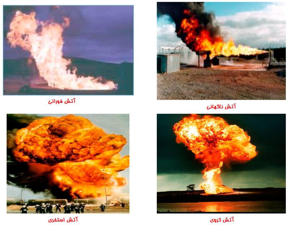 انواع آتش های فرایندی