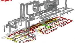 طراحی سیستم کانال کشی و تهویه صنعتی تعمیرگاه خودرو
