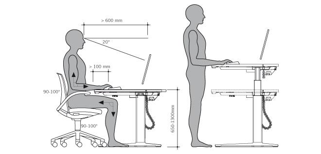 بررسی تناسب ابعاد آنتروپومتریک دانش آموزان و ابعاد میز و صندلی مدارس