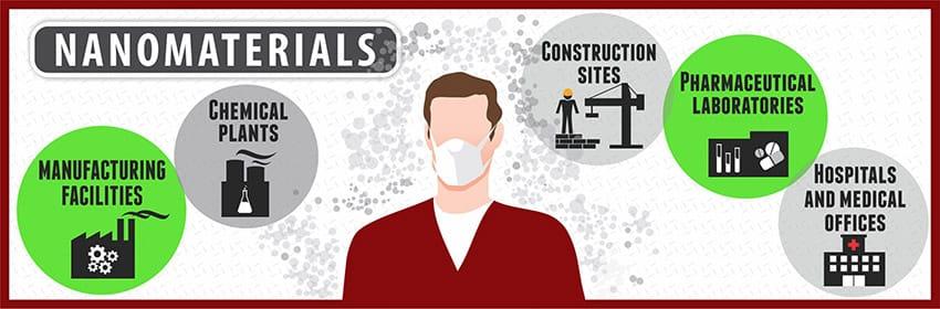 کنترل مواجهه شغلی با نانو ذرات