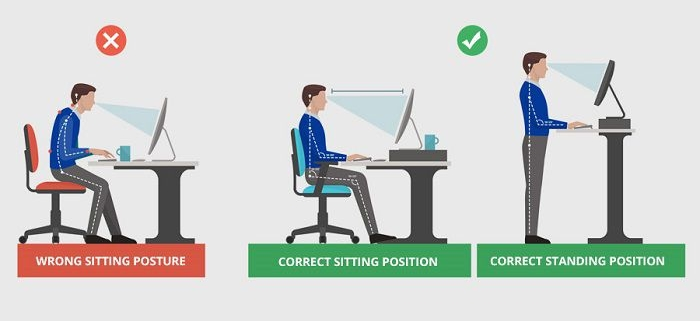 طراحی پست کار (شناخت اصول طراحی ایستگاه های کار در محیط های شغلی)