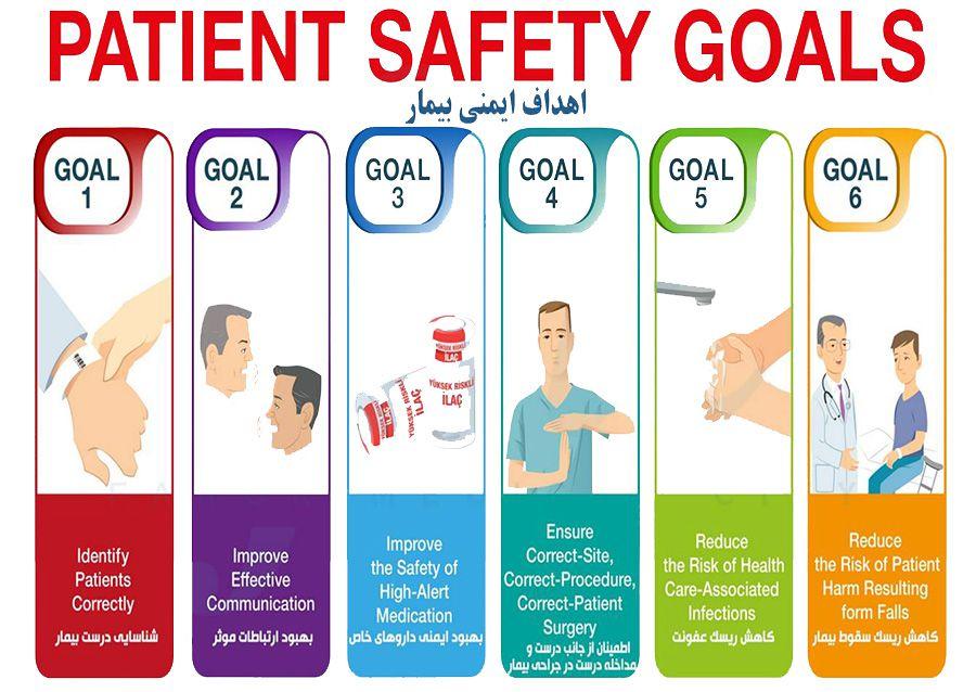 اهداف ایمنی بیمار