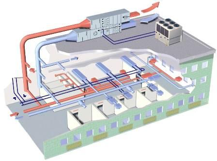 نمونه سیستم تهویه در مراکز درمانی